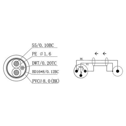 Câble 16AWG séries Premier XLR mâle vers RCA mâle (plaqué or) - 1.5pi - Monoprice®