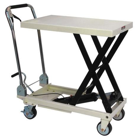Jet Scissor Lift Table, 1,650-Lb Capacity